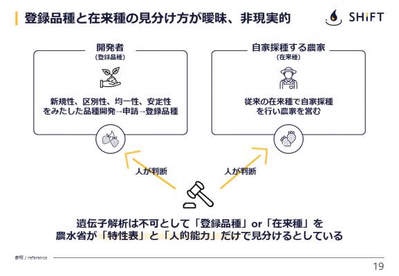 スライド19-2