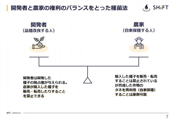 スライド7-1
